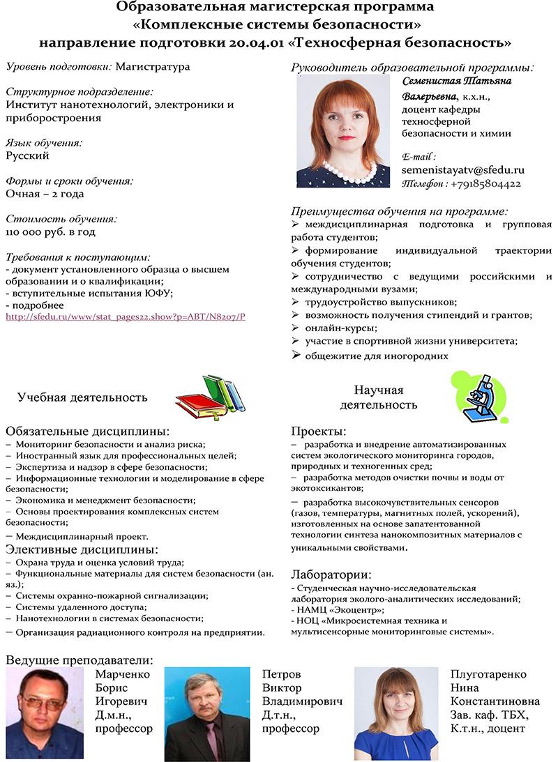 200401 описание ООП-1